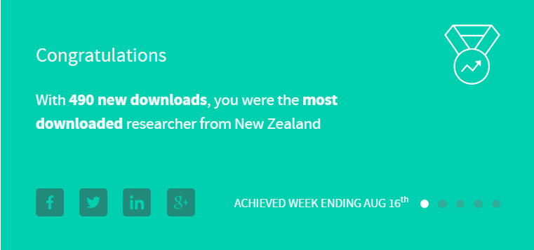 Most Downloaded Researcher in New Zeraland